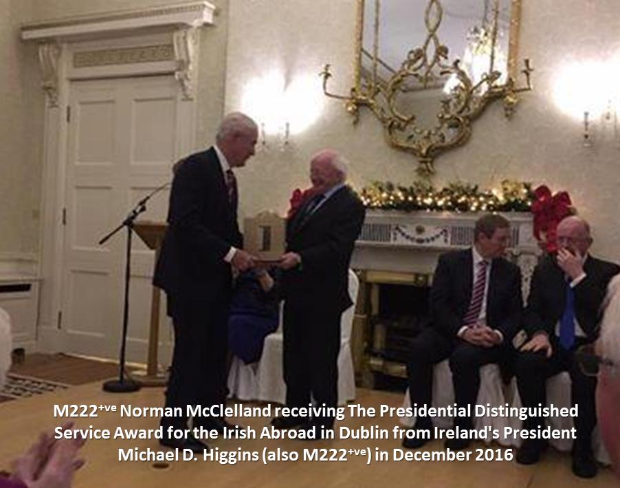 The Spread of M222   Irish Origenes: Use Family Tree DNA to
