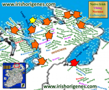 Surnames of Inishowen